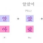 韓国語は簡単?ハングルは3時間で読めるようになる!!